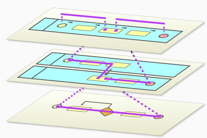 layered-diagrams