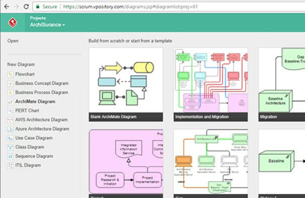 Online modelleren met Visual Paradigm